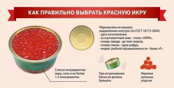 Можно ли кормящей маме красную икру кушать?