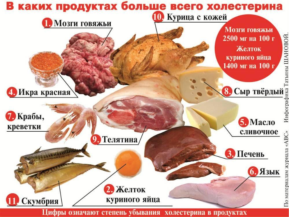 Польза свинины для женщин. чем полезно мясо свинины