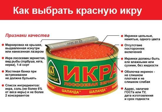 Красная икра: польза и вред, калорийность. натуральная красная икра: чем полезна и кому именно, а кому её употреблять вредно? полезна ли красная икра при гастрите