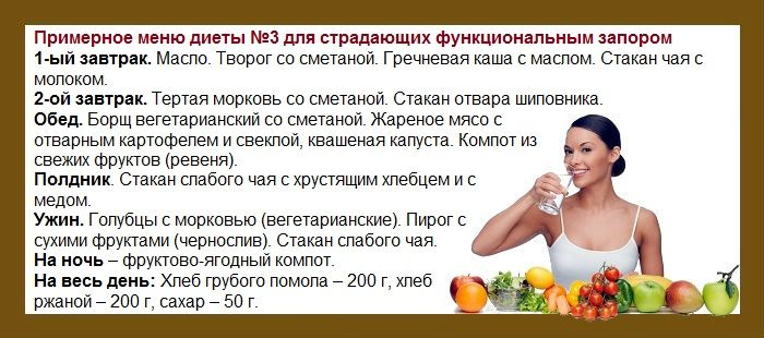 Правильно питание при запорах: что можно и нельзя есть