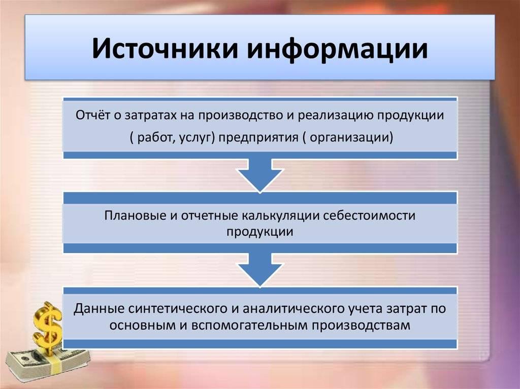 Виды источников информации