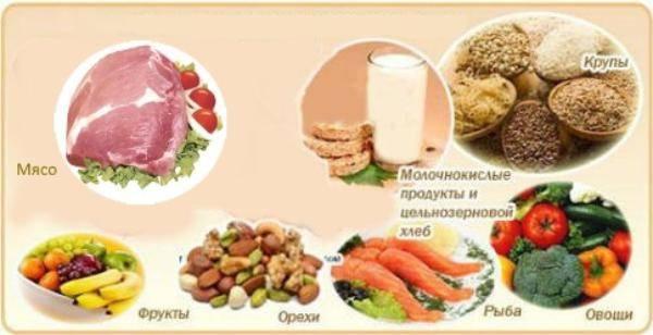 Диета и список продуктов, понижающих давление при гипертонии у взрослых мужчин и женщин, а также в пожилом возрасте
