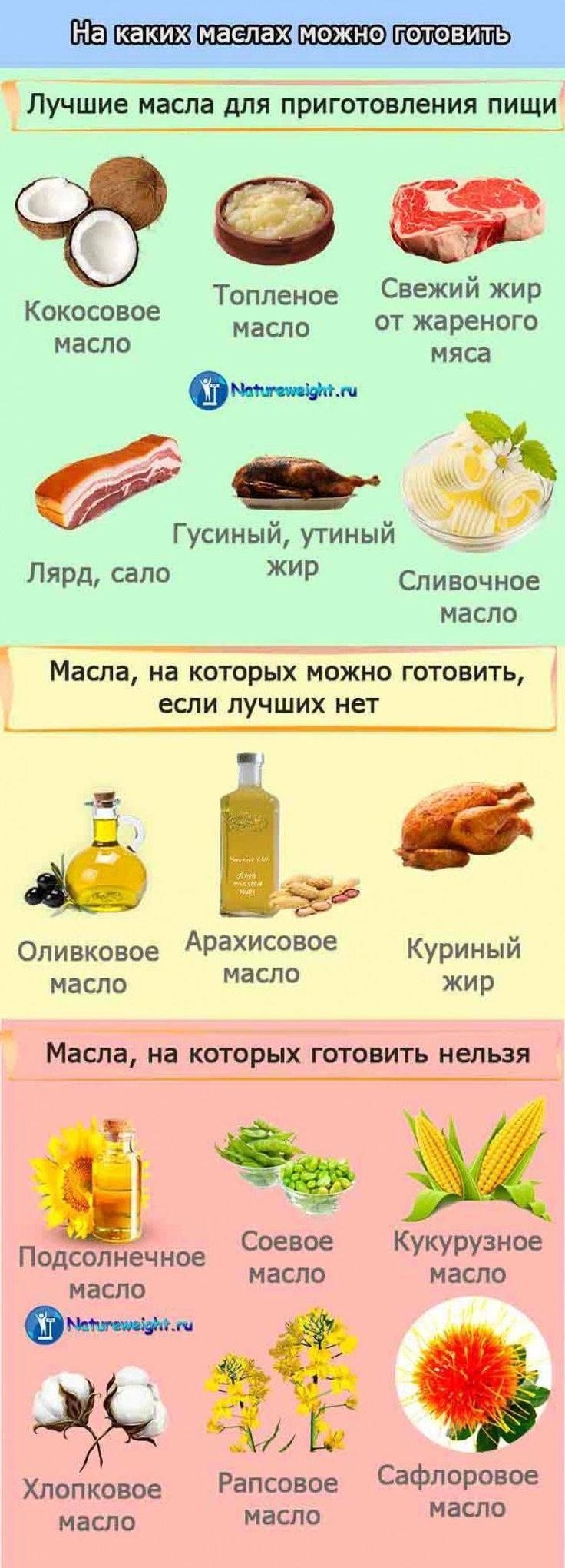 На каком масле лучше жарить? можно ли готовить на оливковом масле?