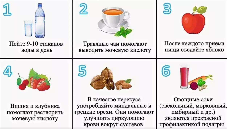 Рекомендации по питанию при подагре: что можно, что нельзя