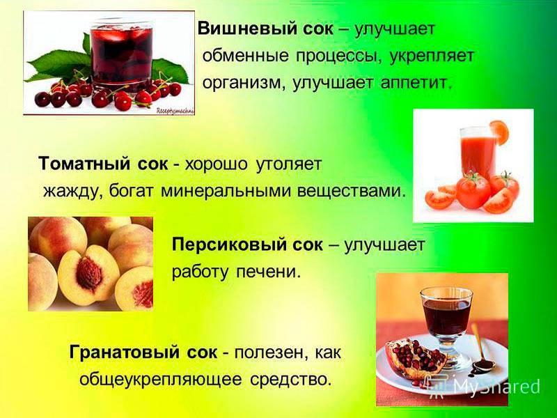 Вишневый сок – мощный антиоксидант, лечить им диабет – прекрасный вариант!
