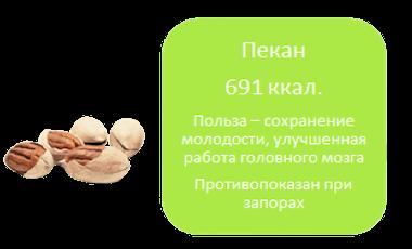 Орехи пекан, польза и вред для организма человека