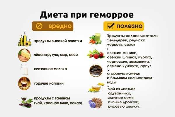 Ежедневная диета при геморрое у мужчин