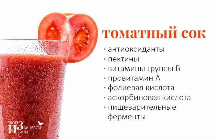 Томатный сок — полезные свойства и противопоказания