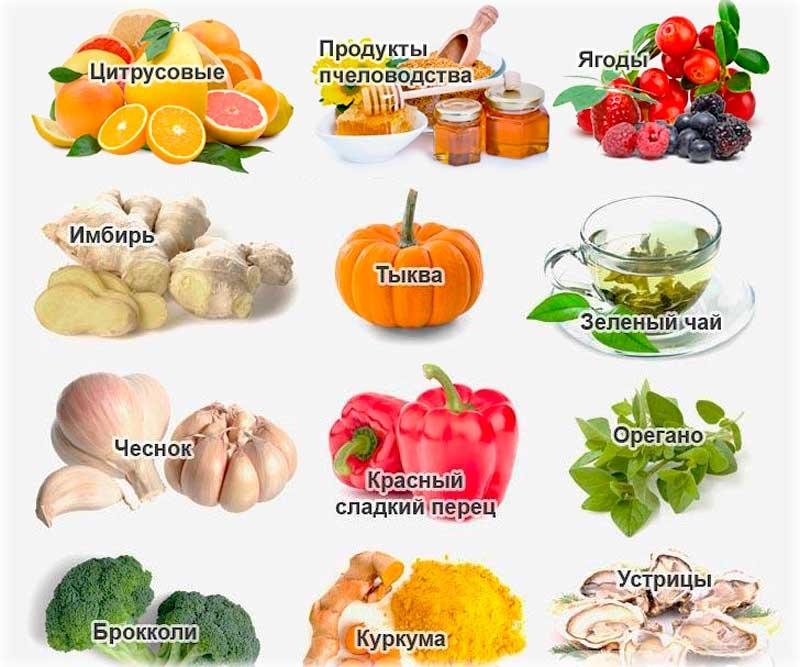 15 продуктов для укрепления иммунитета