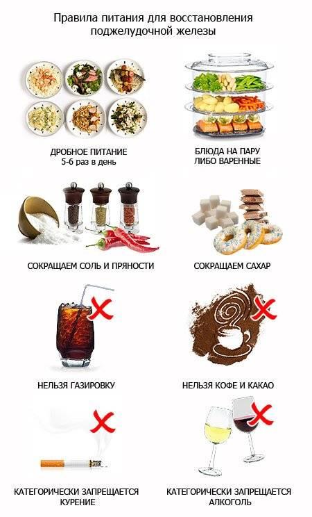 Что можно кушать при обострении панкреатита