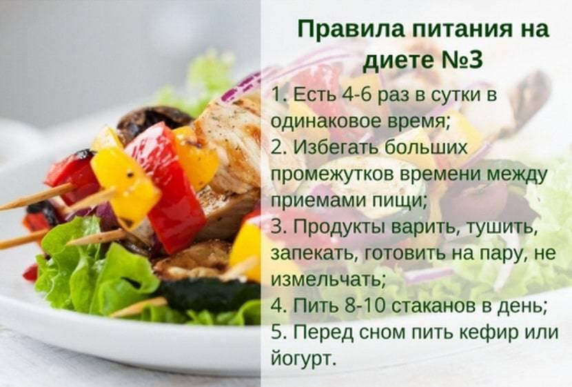 Питание при запорах у пожилых людей: как лечить, диета, что кушать можно?