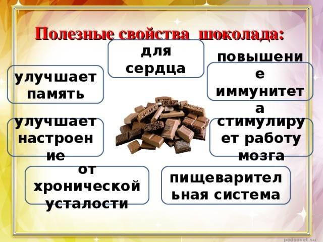 Чем полезен горький шоколад для организма человека, состав, калорийность и потенциальный вред