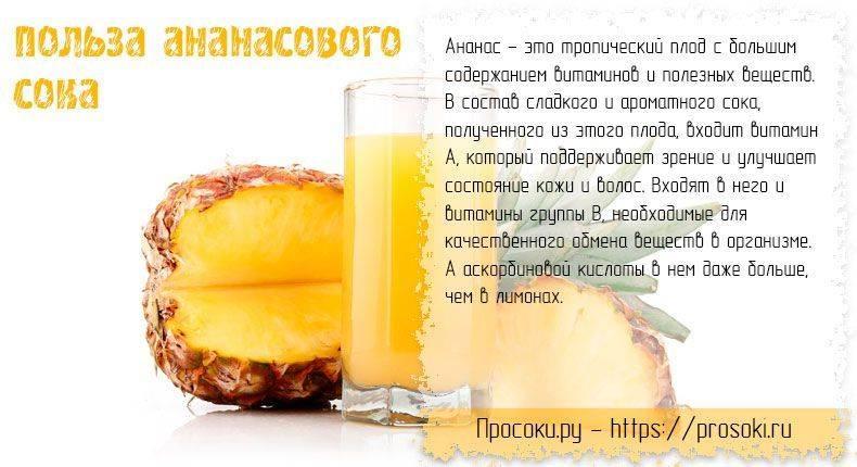 Ананас: полезно, вкусно и можно… если осторожно!