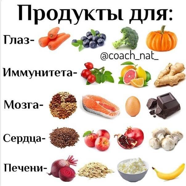 Фрукты для иммунитета. полезные фрукты повышающие иммунитет.
