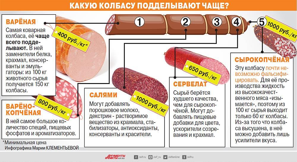 Сосиски: чем вредны, есть ли польза, противопоказания