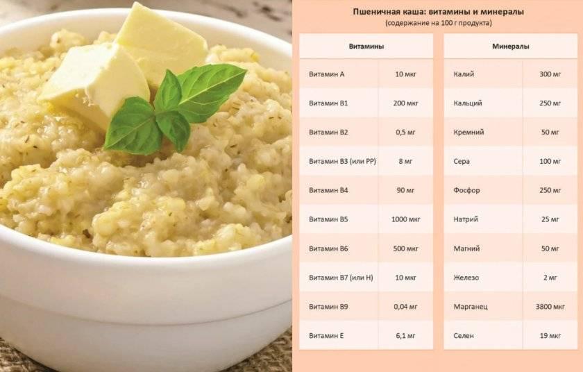 Выбор каши для кормящей мамы: пшенная, кукурузная, гречневая и другие