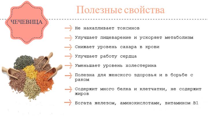 Польза чечевицы для организма женщины