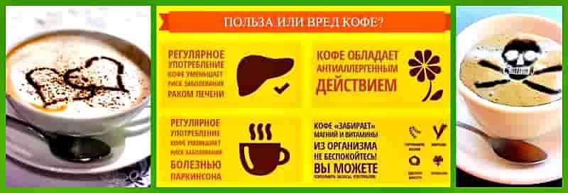 Польза и вред растворимого кофе для организма