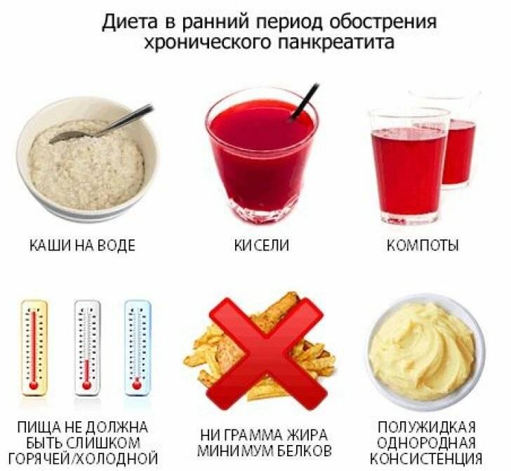 Питание больных панкреатитом