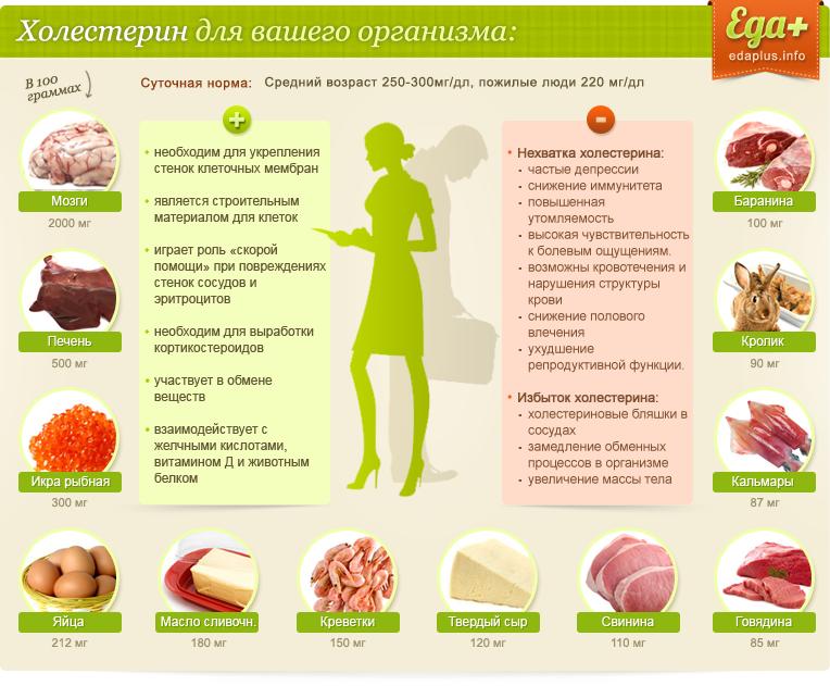 Свинина польза и вред для организма