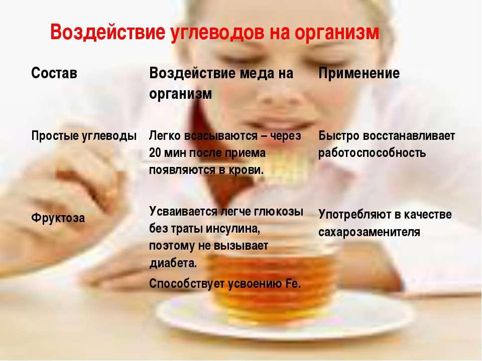 Мед: полезные и лечебные свойства, противопоказания