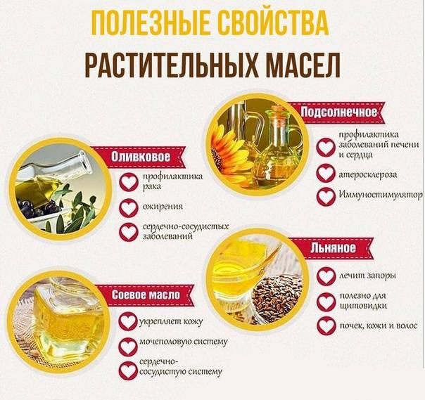 Подсолнечное масло: польза или вред для человеческого организма