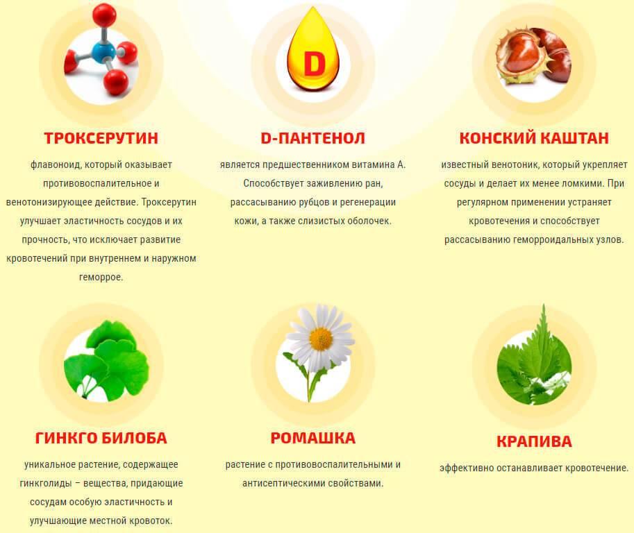 Как продукты полезны при геморрое, а что под запретом?