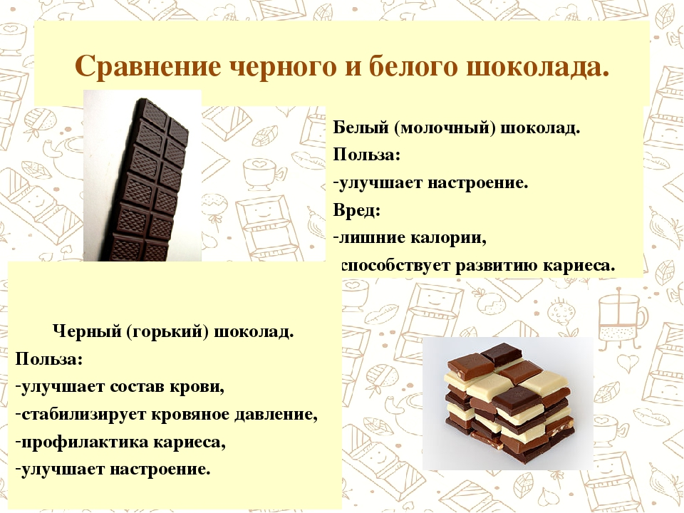 Какой состав черного и темного шоколада? польза и вред продукта для организма человека