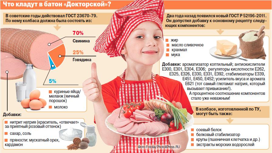 Калорийность сосисок, состав бжу, польза и вред