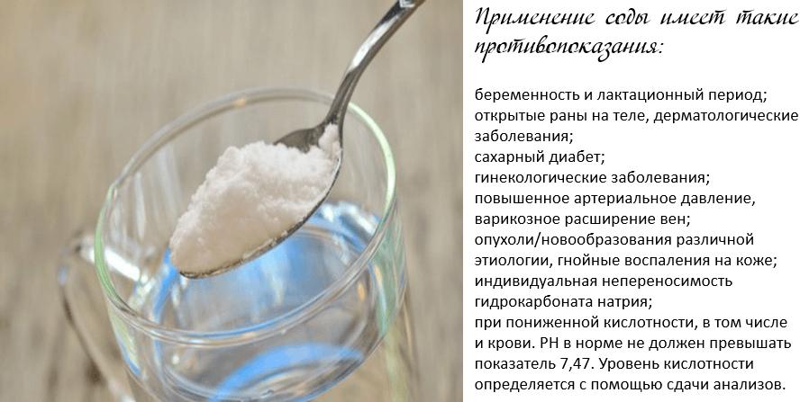 Влияние пищевой соды на здоровье и организм человека