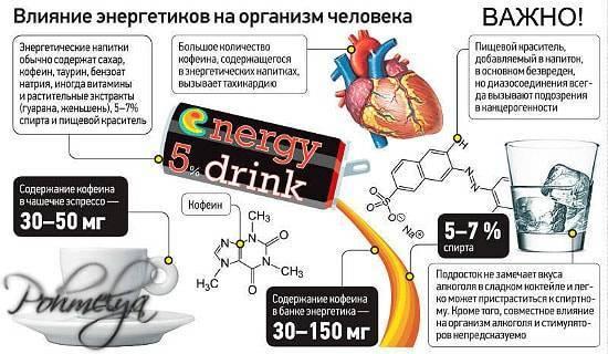 Какой вред организму наносят энергетические напитки