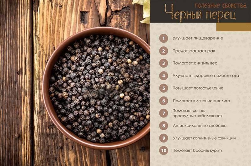 Черный перец горошек уникальнейшая специя для ежедневного укрепления организма человека