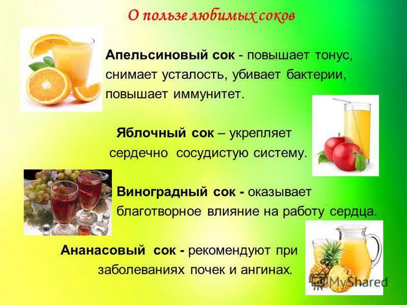 Какие соки самые полезные и зачем их пить