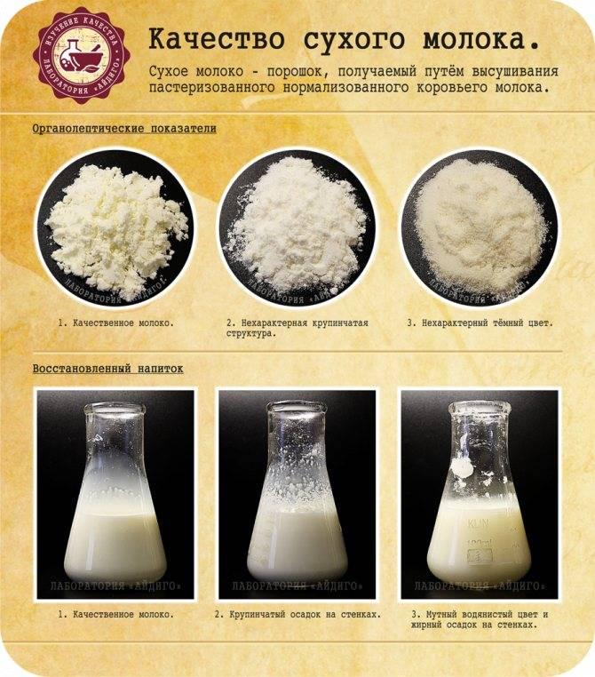 Сухое молоко польза и вред