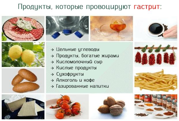 Что нельзя есть при гастрите желудка, список запрещенных продуктов