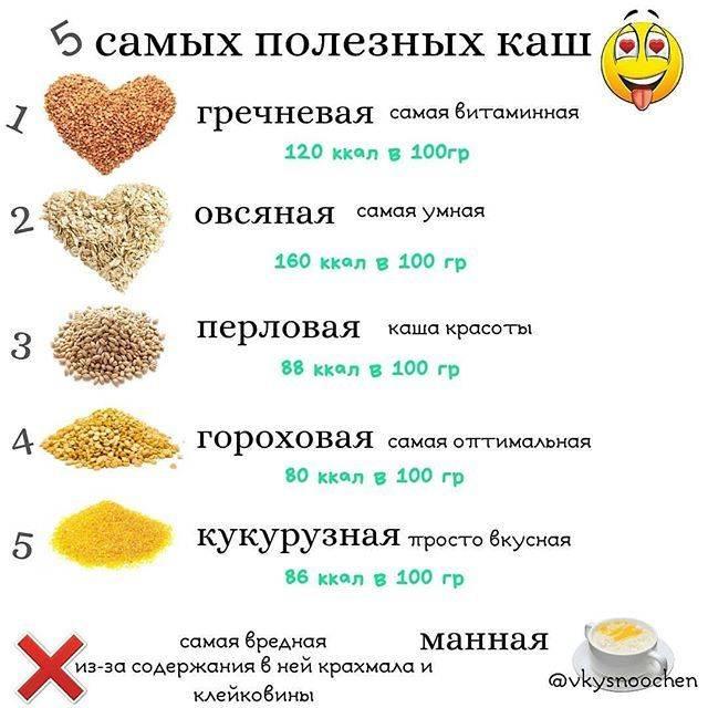 Какую крупу едят для похудения
