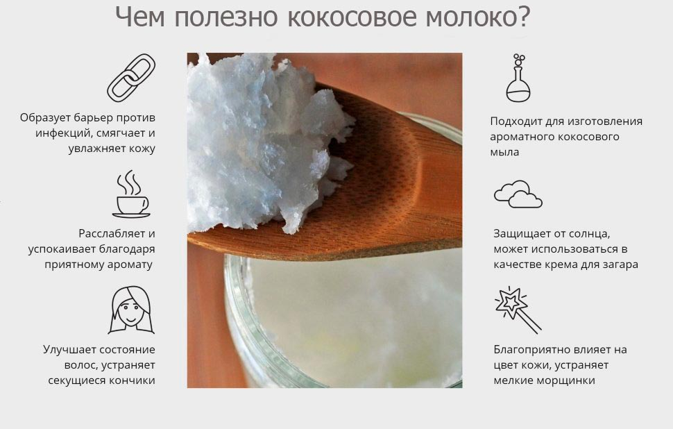 58 способов использования кокосового масла