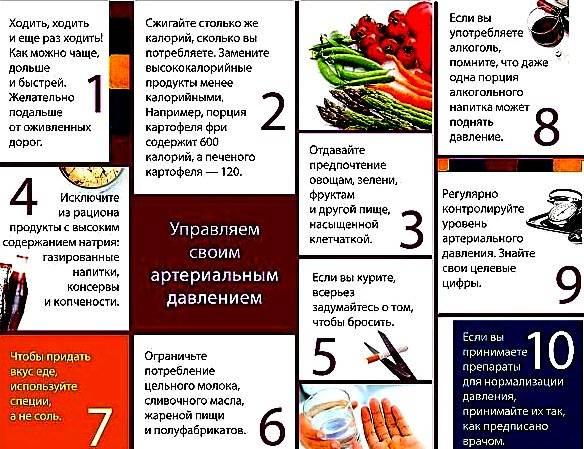 Правила питания при лечении гипертонии