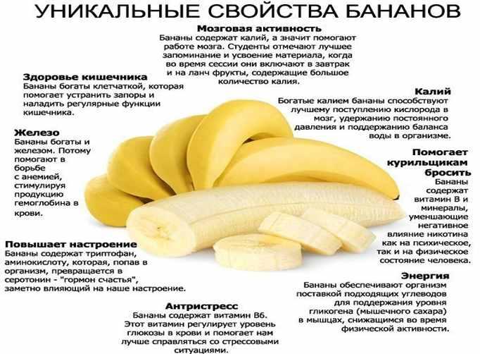 Можно ли бананы при грудном вскармливании: как, когда и сколько? все о пользе и вреде тропического фрукта для молодых мам