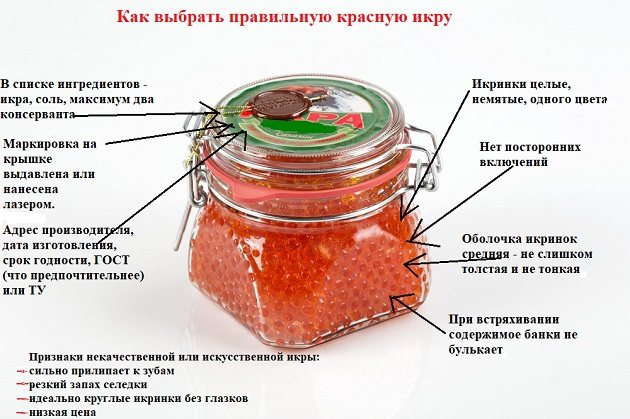 Можно ли кормящей маме употреблять красную икру