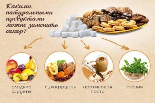 Чем заменить сахар при похудении: 9 самых популярных сахарозаменителей