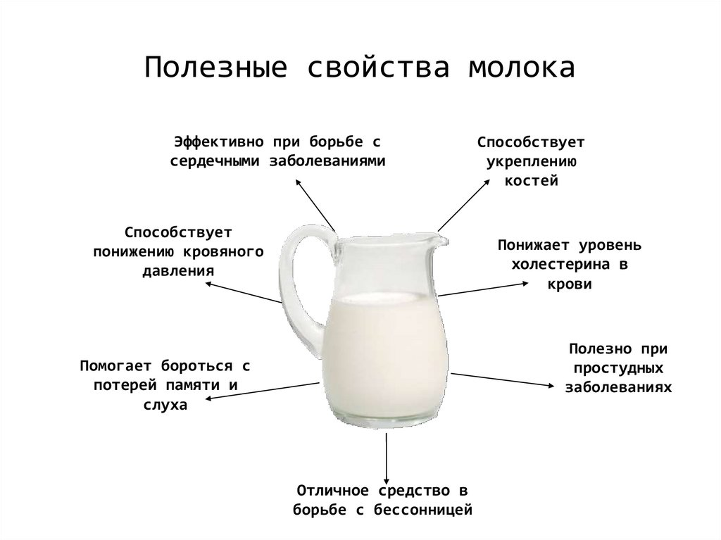 Польза и вред парного молока. почему этот продукт не всегда можно пить?