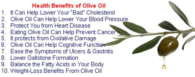 Какую пользу для организма человека могут принести оливки