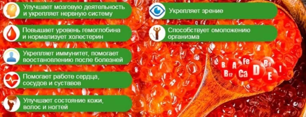 Красная икра: польза и вред для здоровья