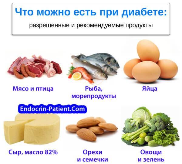 Как питаться при сахарном диабете? выбор лучших и худших продуктов для диабетиков